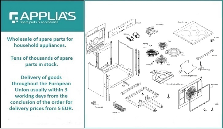 Wholesale and retail of parts for household appliances